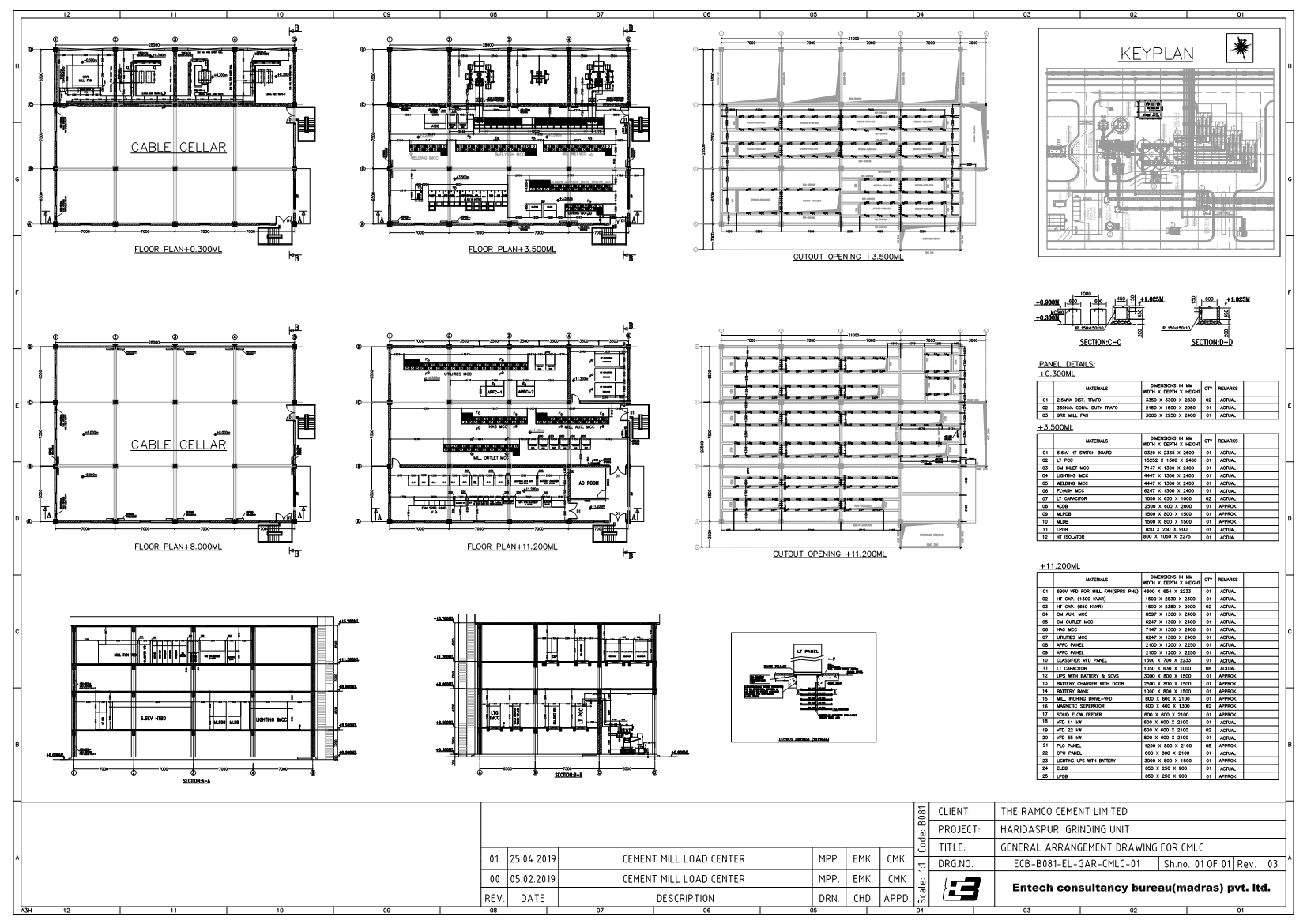 Electrical Equipment Layout