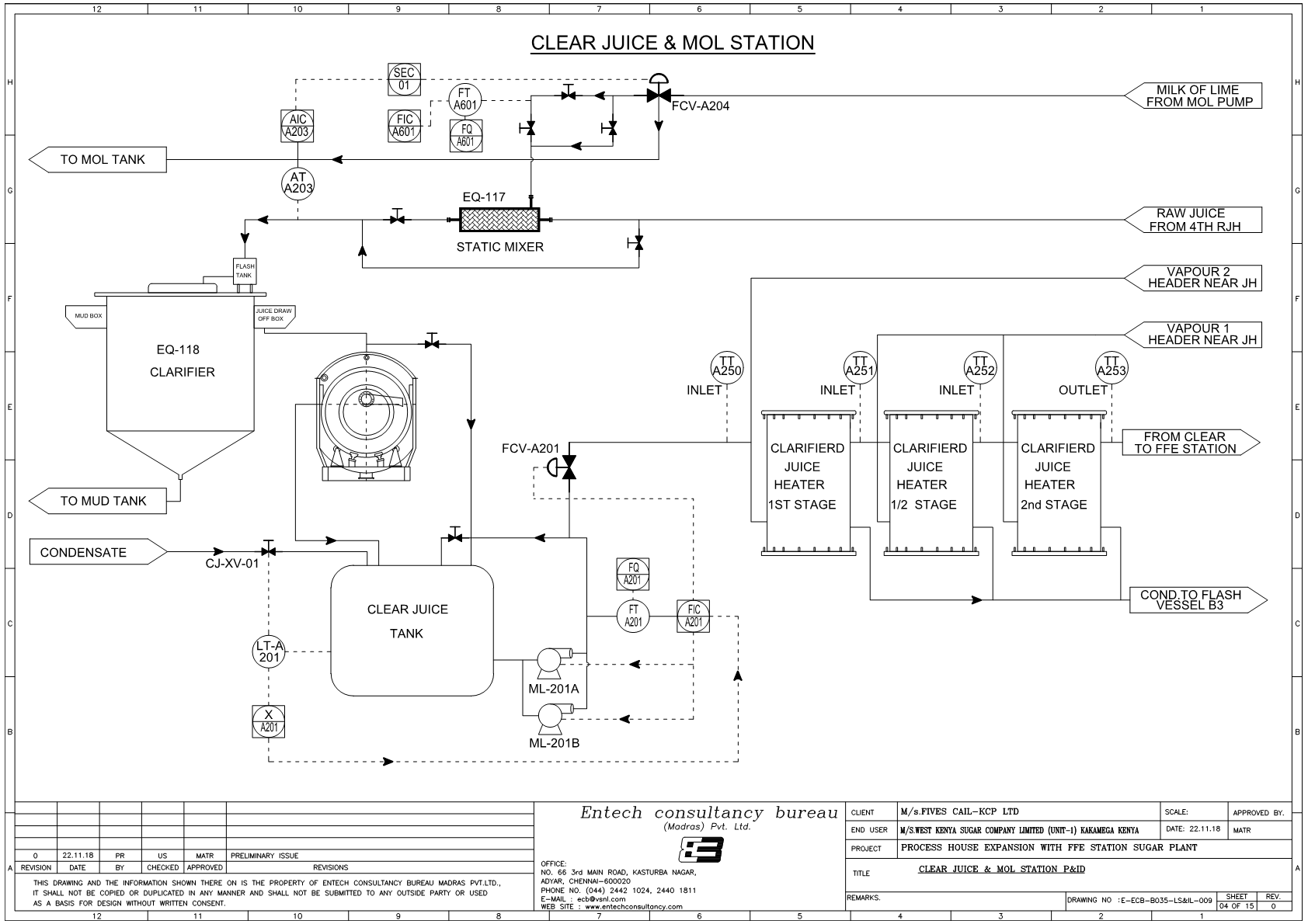 Piping & Instrumentation Diagram (P&I D)